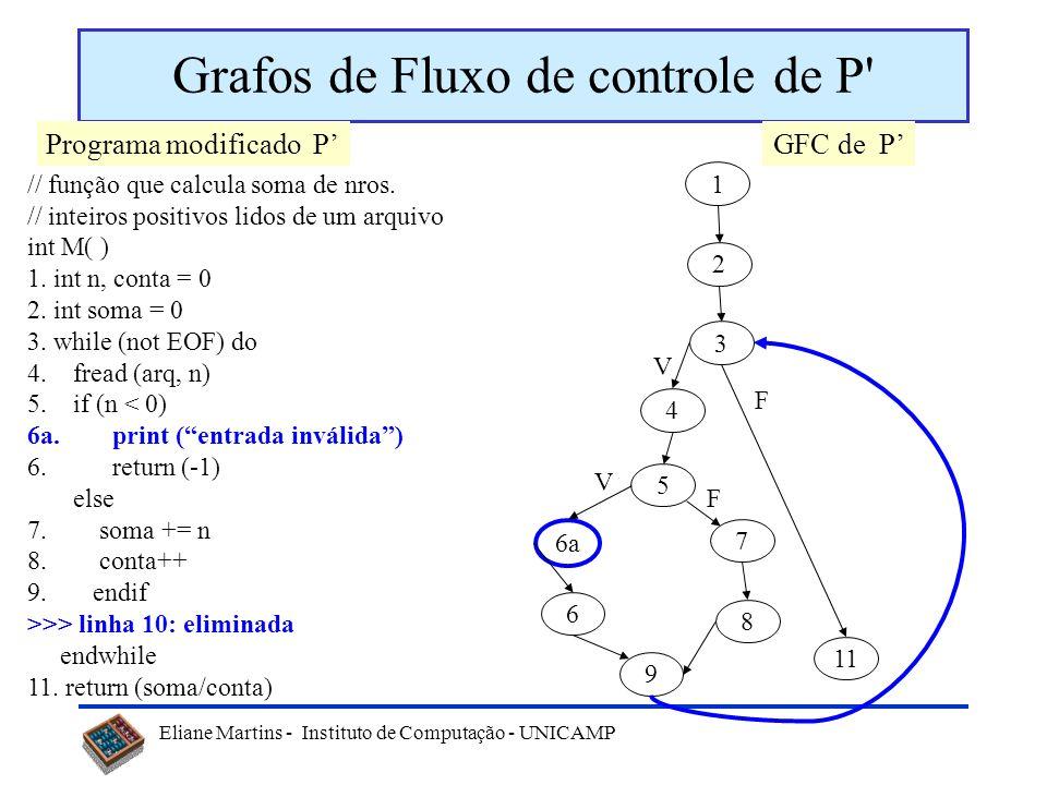 Grafos de Fluxo de controle de P