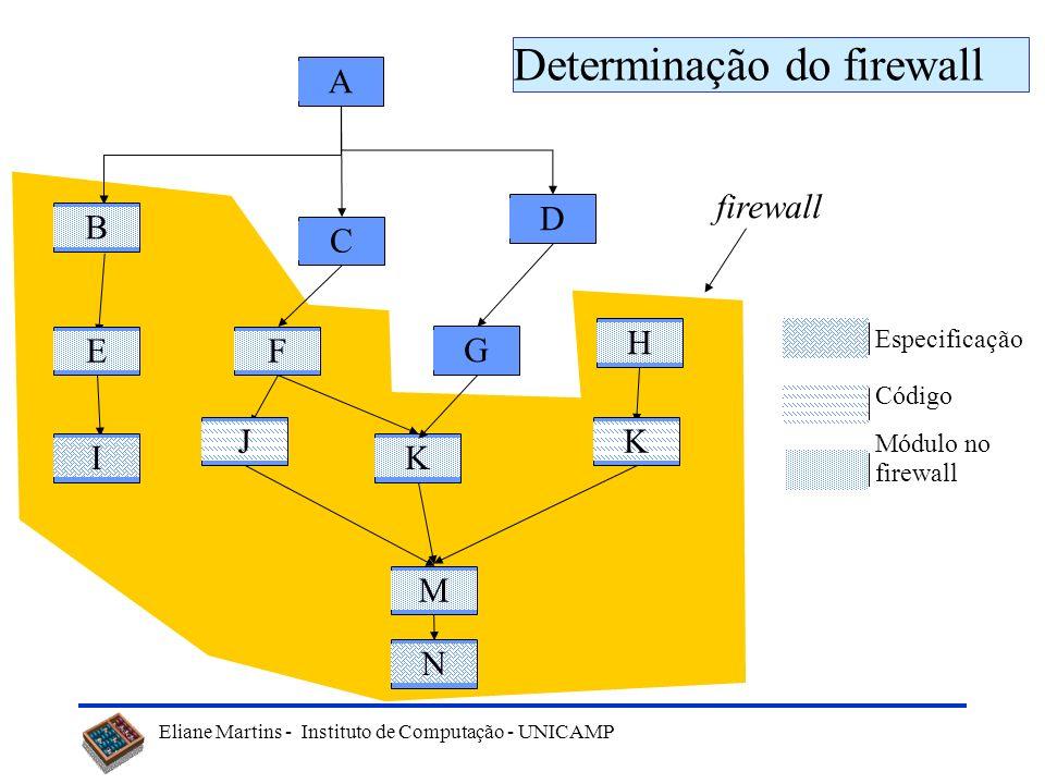 Determinação do firewall