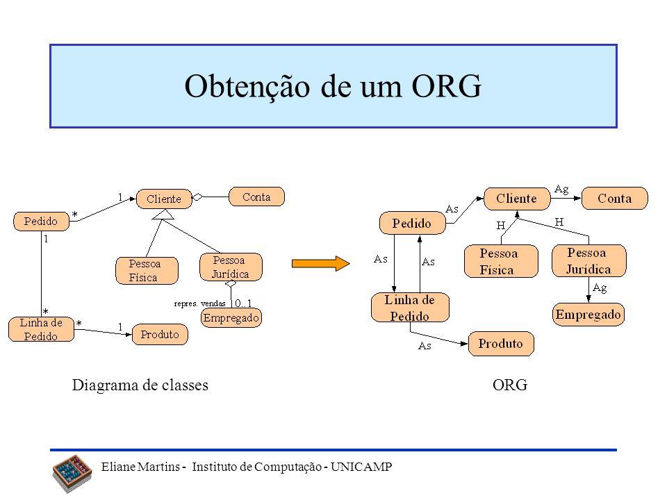 Obtenção de um ORG Diagrama de classes ORG