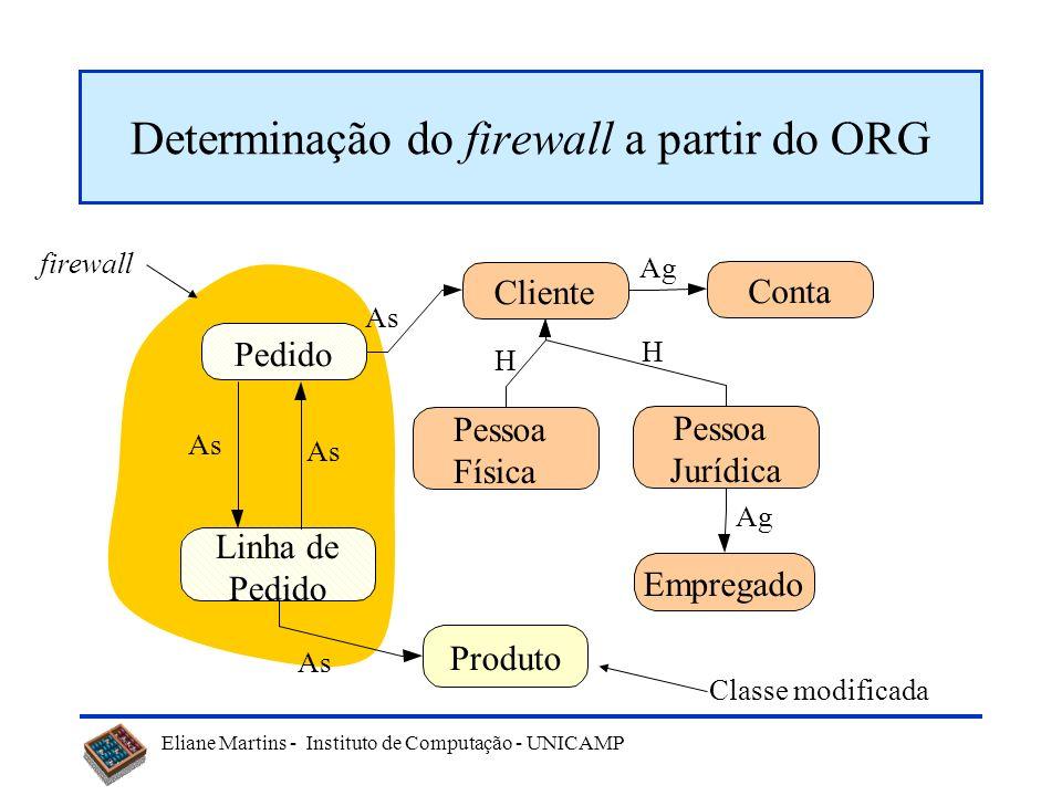 Determinação do firewall a partir do ORG