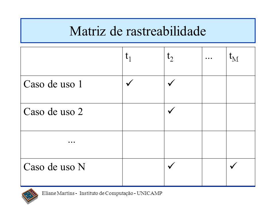 Matriz de rastreabilidade