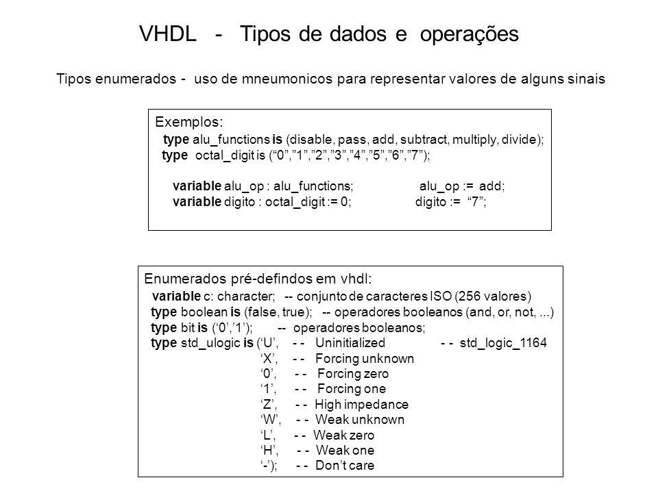 VHDL - Tipos de dados e operações