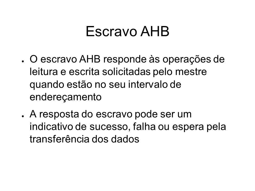 Escravo AHB O escravo AHB responde às operações de leitura e escrita solicitadas pelo mestre quando estão no seu intervalo de endereçamento.