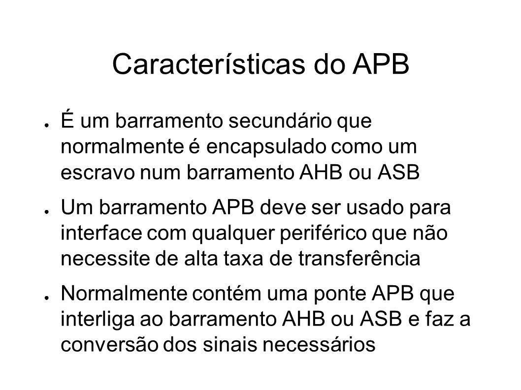 Características do APB
