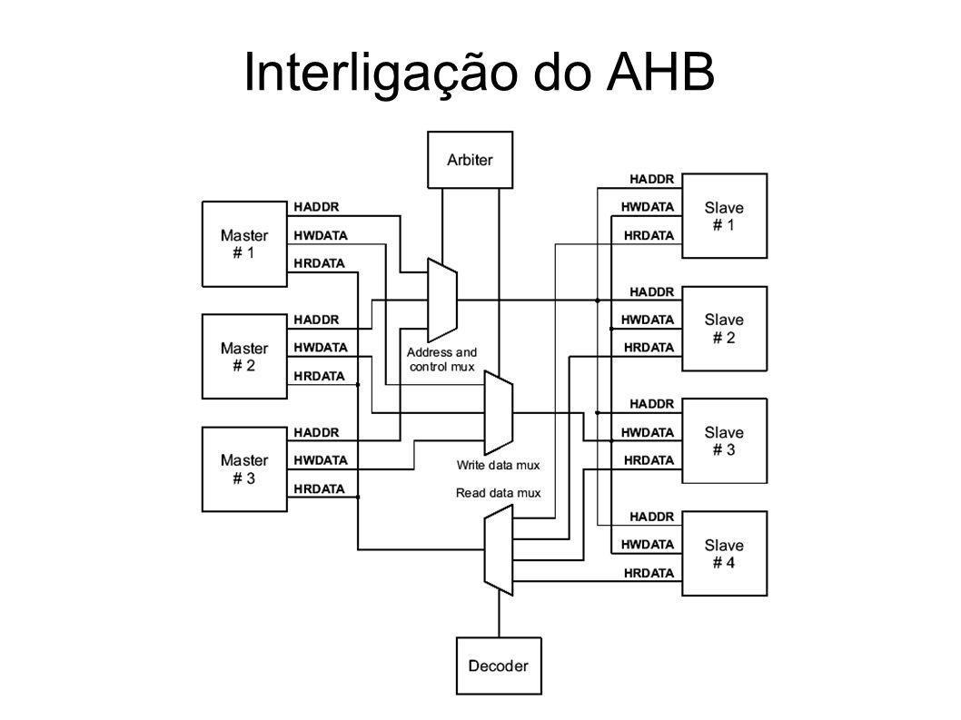 Interligação do AHB