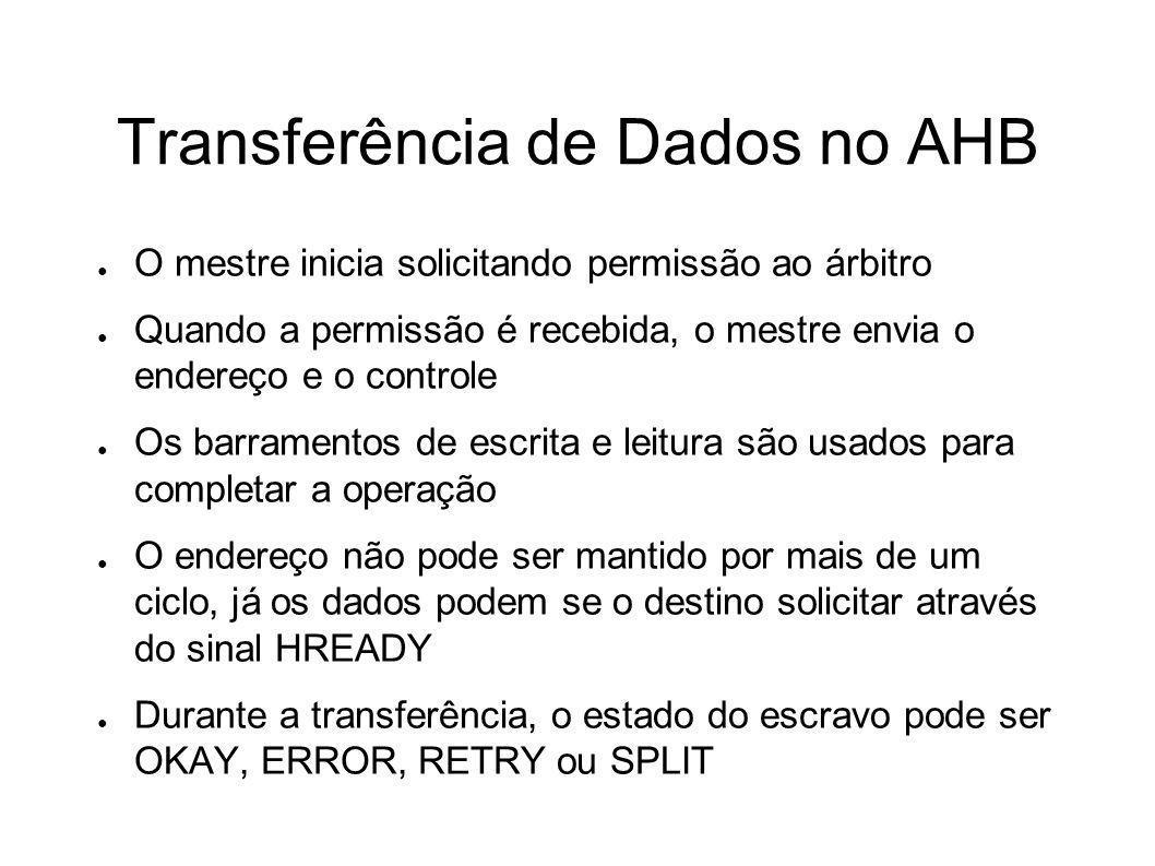 Transferência de Dados no AHB