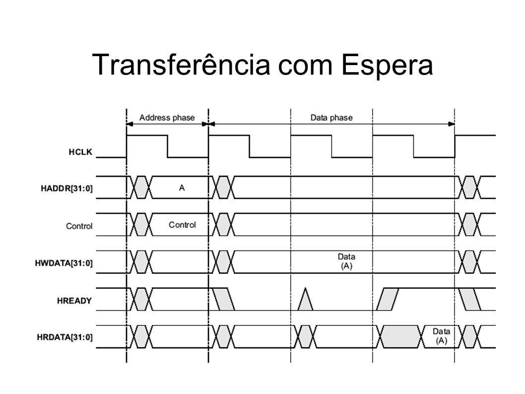 Transferência com Espera