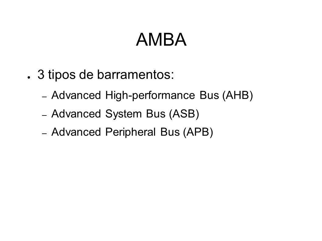 AMBA 3 tipos de barramentos: Advanced High-performance Bus (AHB)