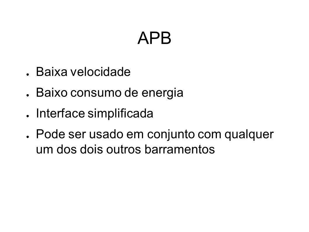 APB Baixa velocidade Baixo consumo de energia Interface simplificada