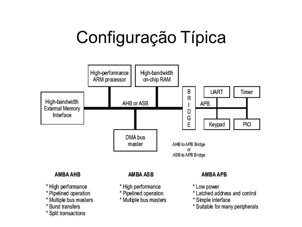 Configuração Típica