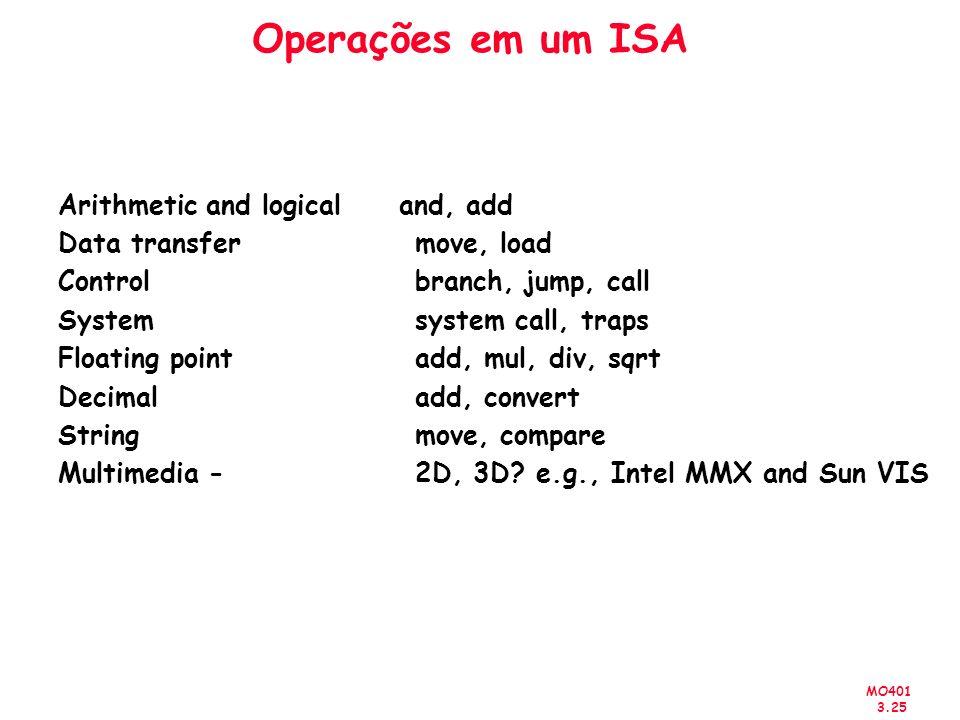 Operações em um ISA Arithmetic and logical  and, add