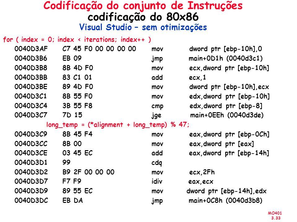 Codificação do conjunto de Instruções codificação do 80x86 Visual Studio – sem otimizações