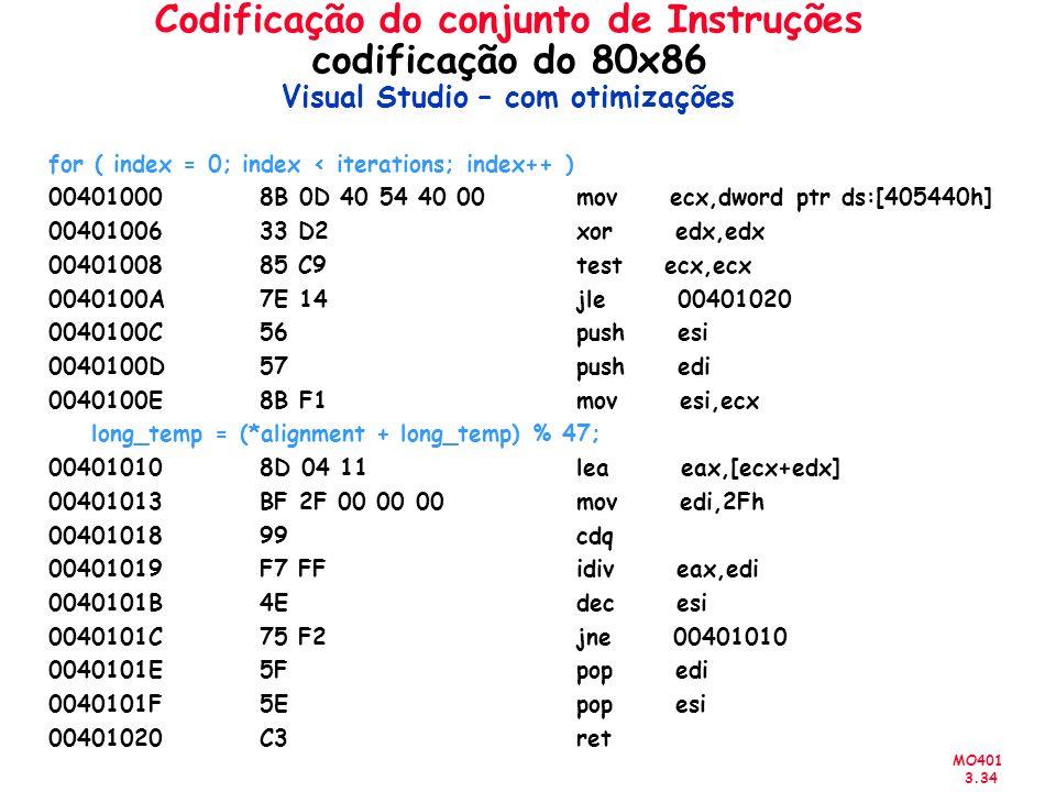 Codificação do conjunto de Instruções codificação do 80x86 Visual Studio – com otimizações