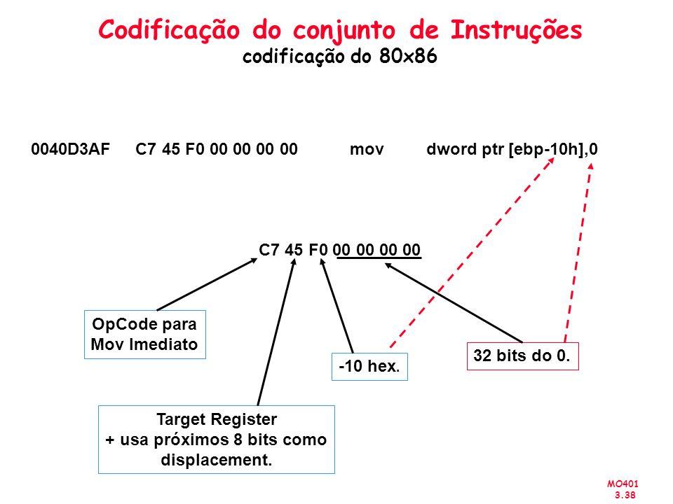 Codificação do conjunto de Instruções codificação do 80x86