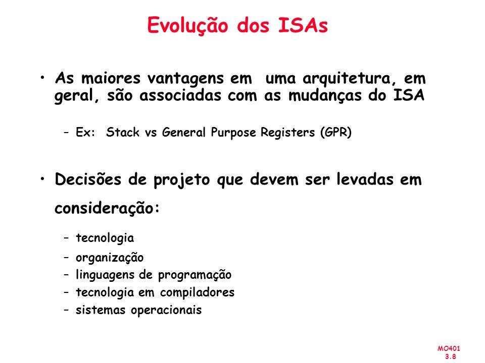 Evolução dos ISAs As maiores vantagens em uma arquitetura, em geral, são associadas com as mudanças do ISA.