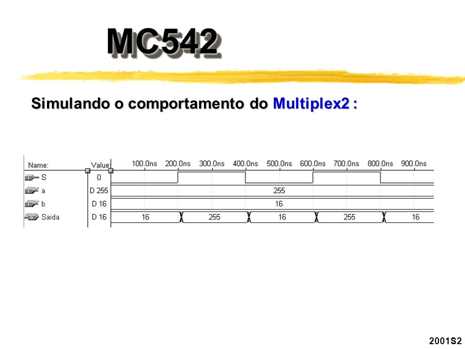 MC542 Simulando o comportamento do Multiplex2 : 2001S2