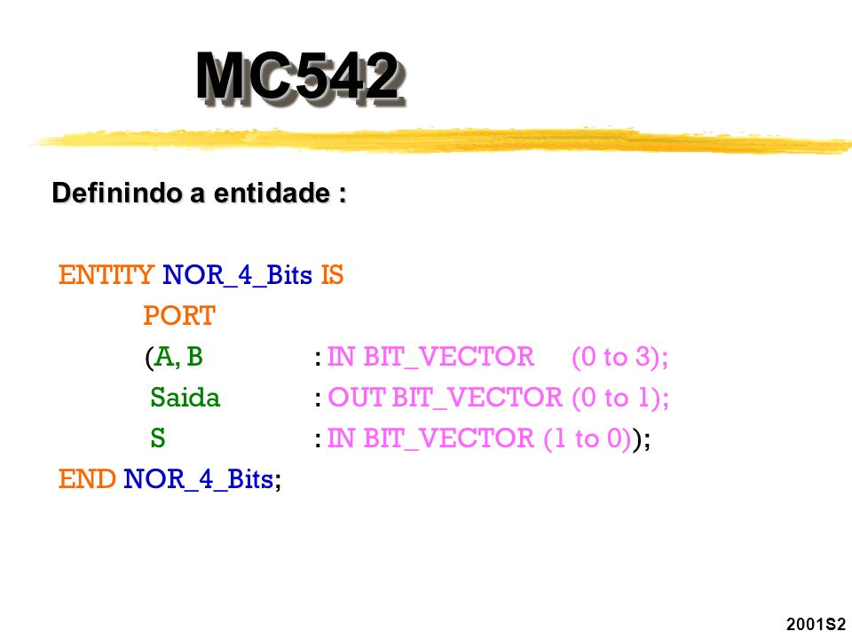 MC542 Definindo a entidade : ENTITY NOR_4_Bits IS PORT