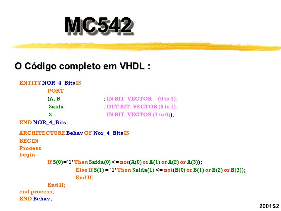 MC542 O Código completo em VHDL : ENTITY NOR_4_Bits IS PORT