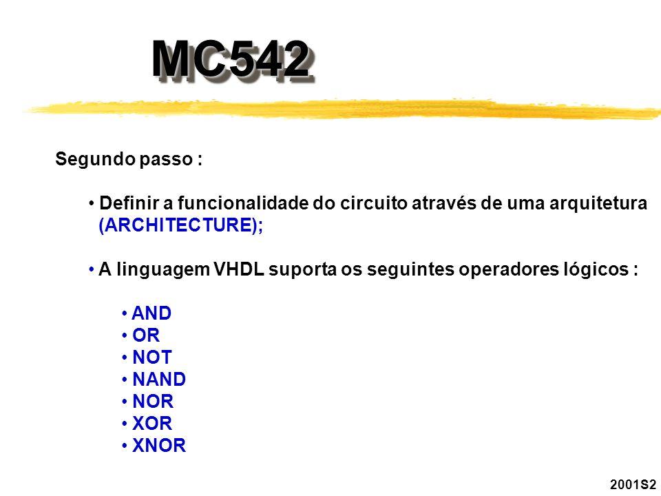 MC542Segundo passo : Definir a funcionalidade do circuito através de uma arquitetura. (ARCHITECTURE);
