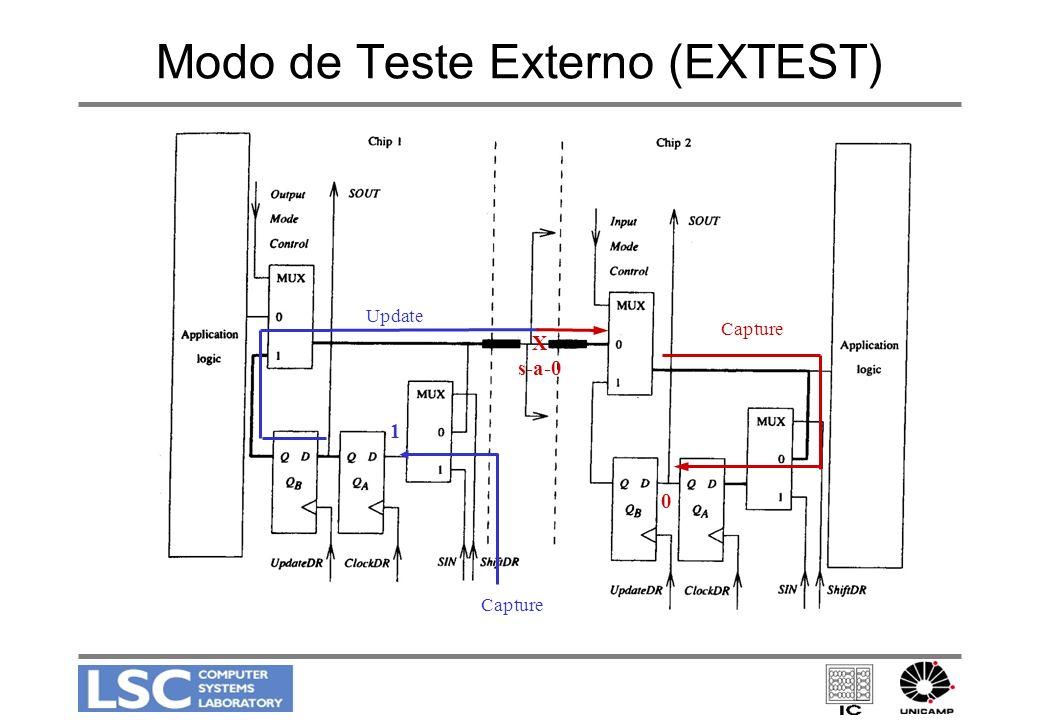 Modo de Teste Externo (EXTEST)