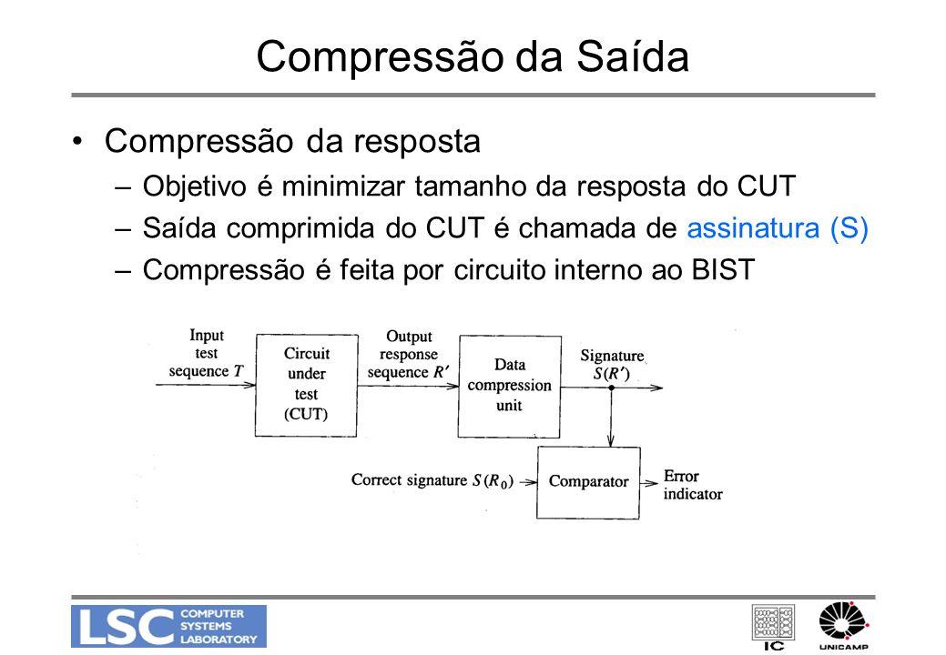 Compressão da Saída Compressão da resposta
