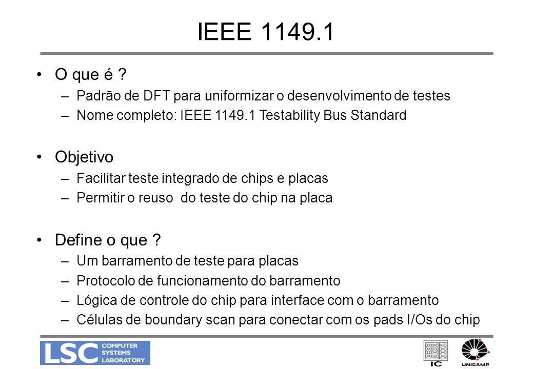 IEEE 1149.1 O que é Objetivo Define o que