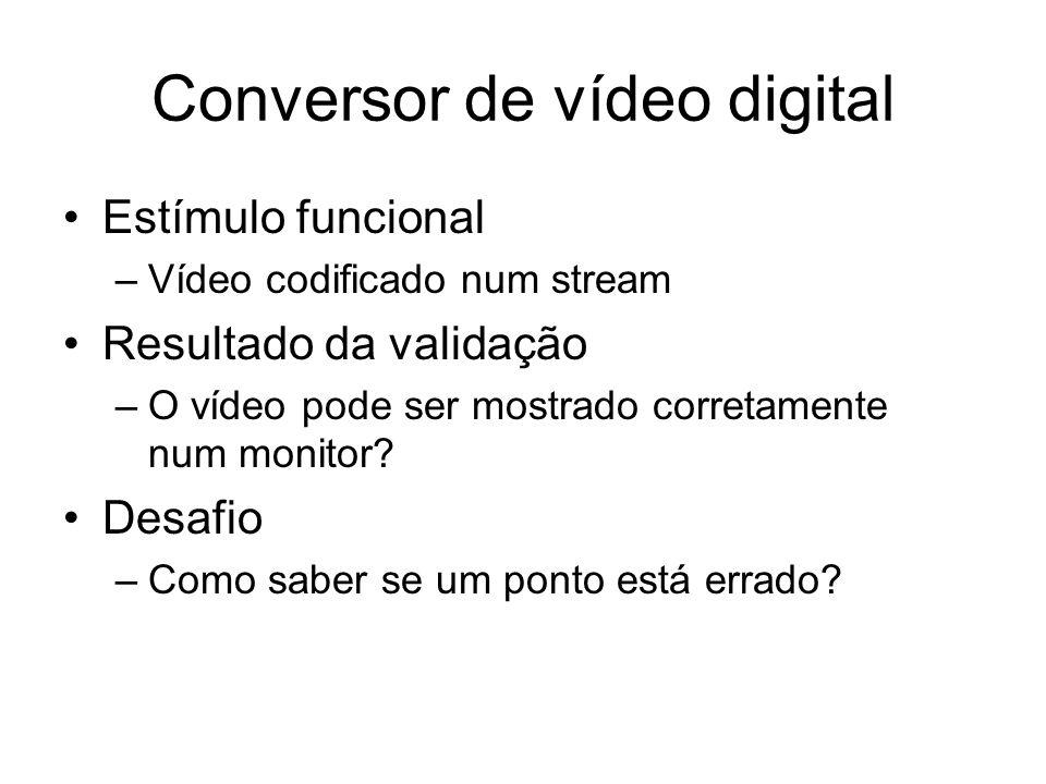Conversor de vídeo digital
