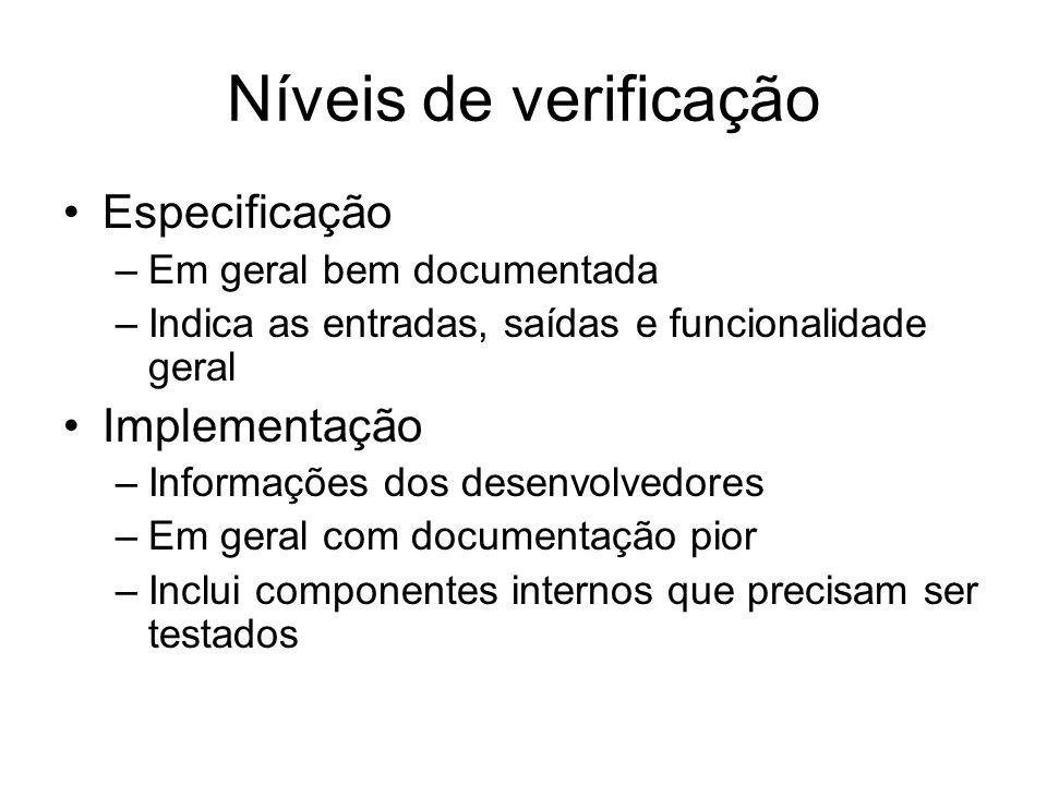 Níveis de verificação Especificação Implementação