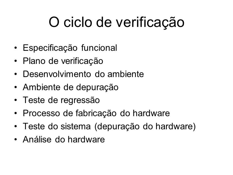 O ciclo de verificação Especificação funcional Plano de verificação