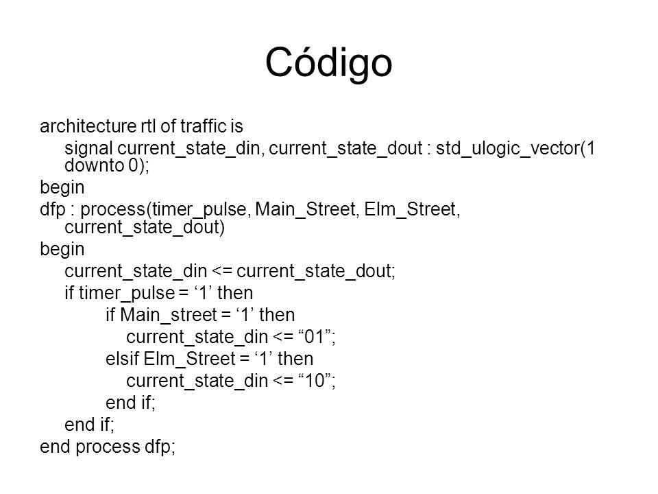 Código architecture rtl of traffic is