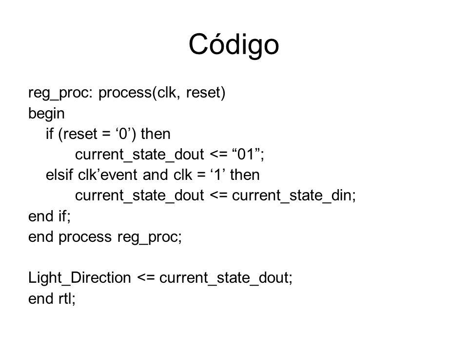 Código reg_proc: process(clk, reset) begin if (reset = '0') then