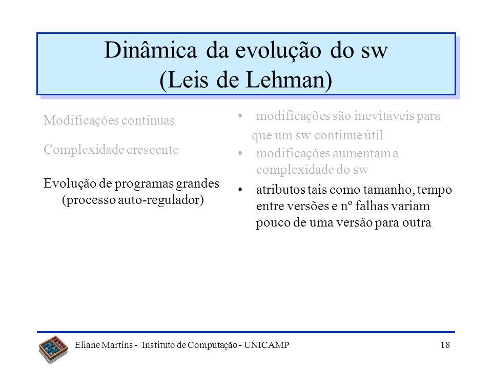 Dinâmica da evolução do sw (Leis de Lehman)