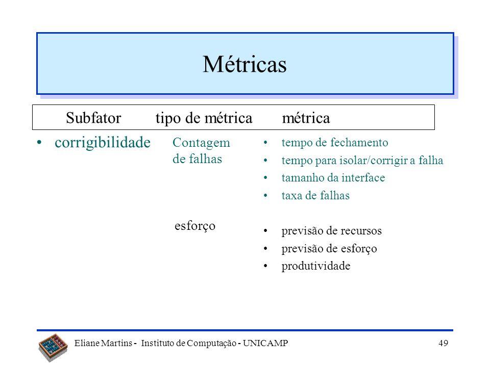 Métricas Subfator tipo de métrica métrica corrigibilidade Contagem