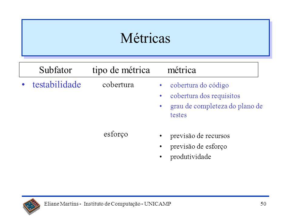 Métricas Subfator tipo de métrica métrica testabilidade cobertura