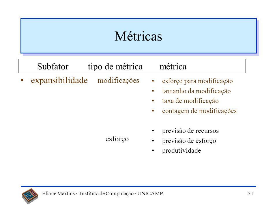 Métricas Subfator tipo de métrica métrica expansibilidade modificações