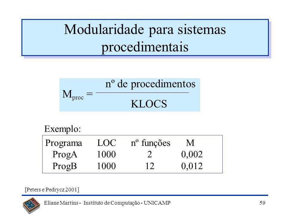 Modularidade para sistemas procedimentais