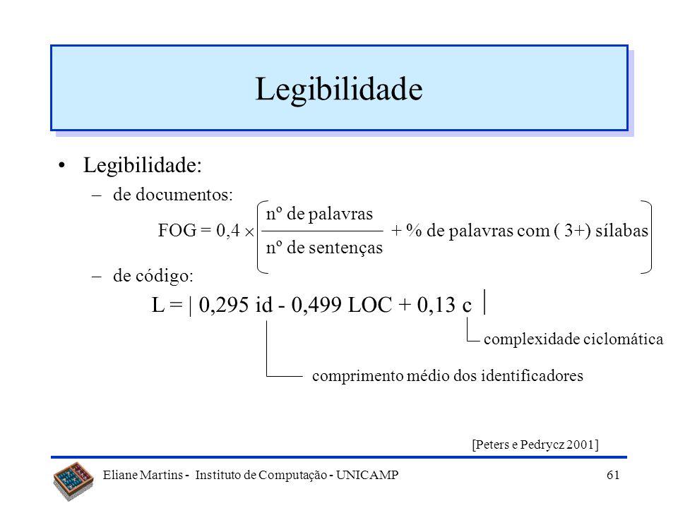 Legibilidade Legibilidade: L = | 0,295 id - 0,499 LOC + 0,13 c 