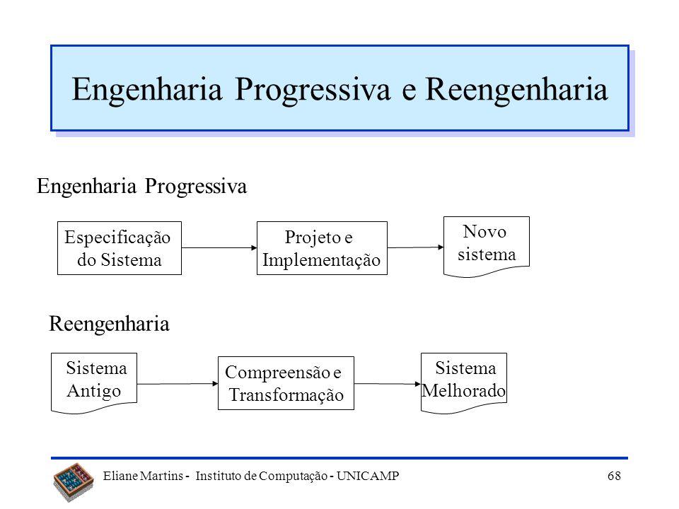 Engenharia Progressiva e Reengenharia