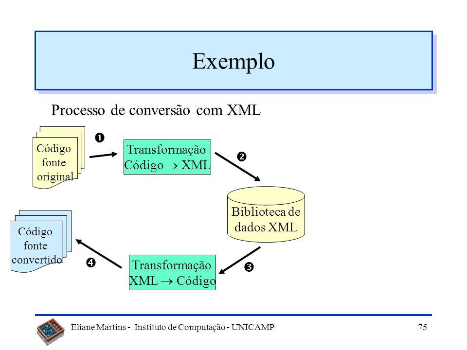 Exemplo Processo de conversão com XML  Transformação Código  XML 