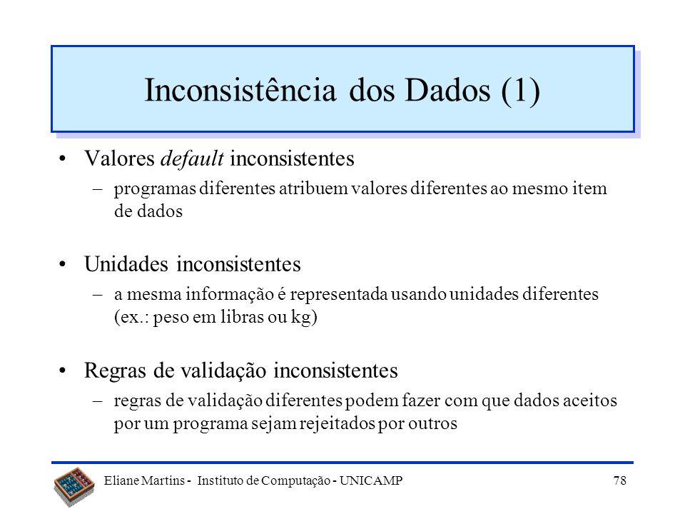 Inconsistência dos Dados (1)