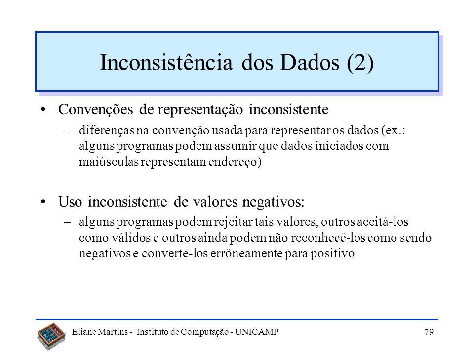 Inconsistência dos Dados (2)