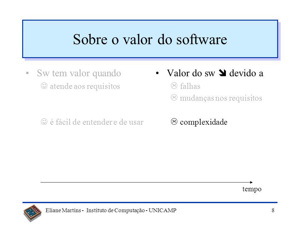 Sobre o valor do software