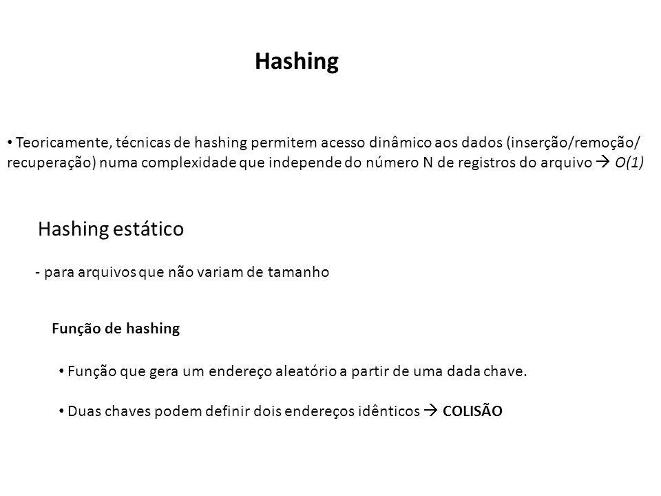 Hashing Hashing estático