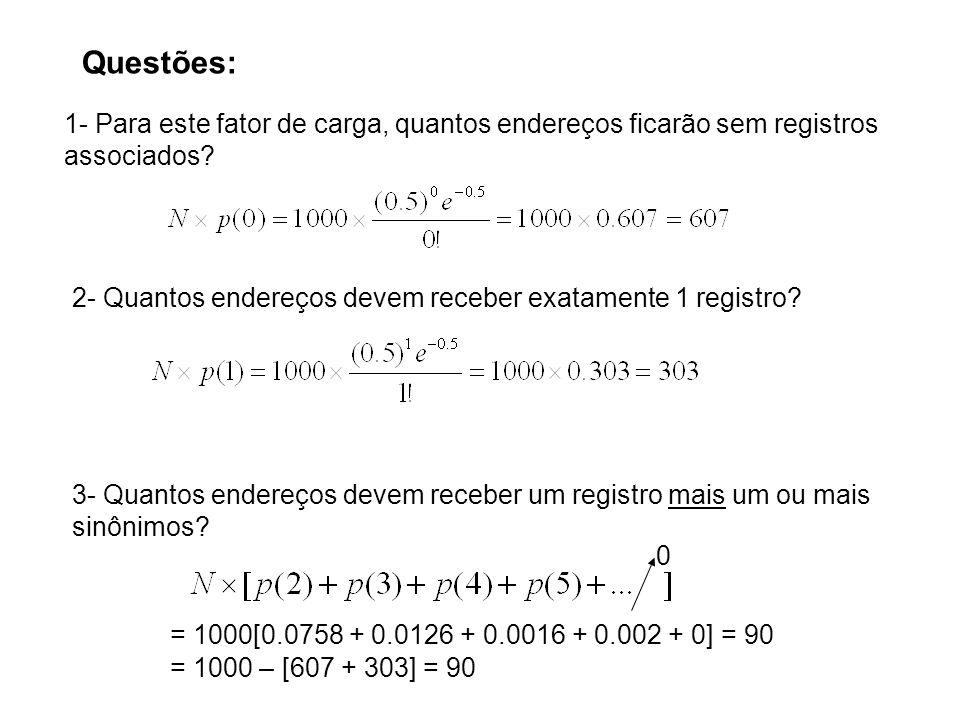 Questões: 1- Para este fator de carga, quantos endereços ficarão sem registros. associados