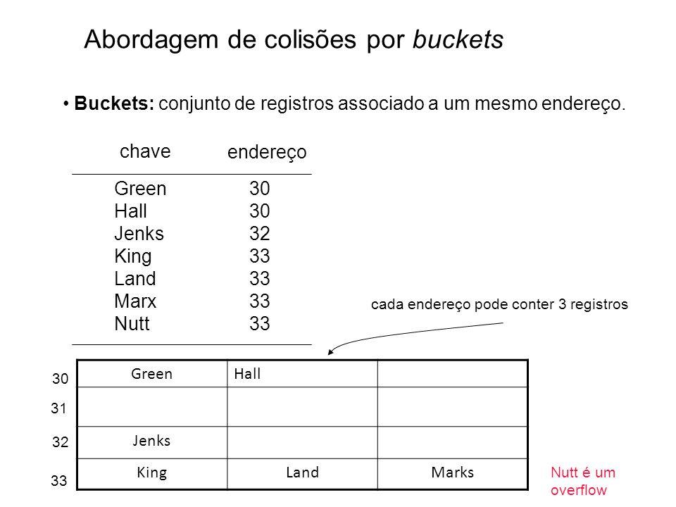 Abordagem de colisões por buckets