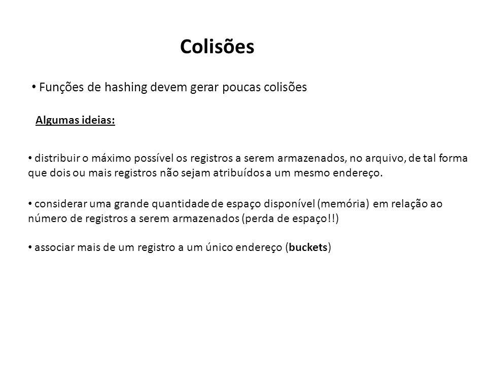 Colisões Funções de hashing devem gerar poucas colisões