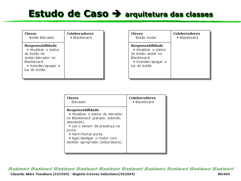 Estudo de Caso  arquitetura das classes