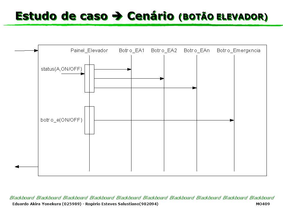 Estudo de caso  Cenário (BOTÃO ELEVADOR)