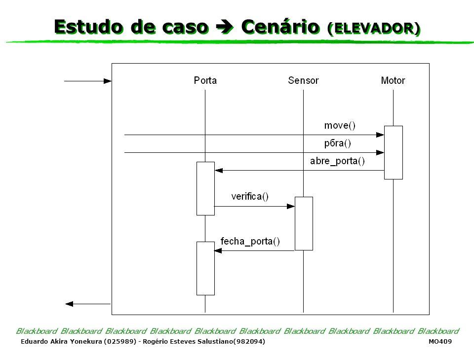 Estudo de caso  Cenário (ELEVADOR)