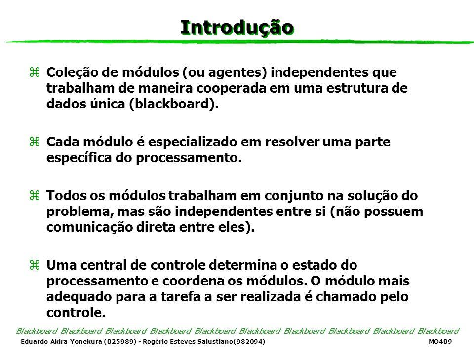 Introdução Coleção de módulos (ou agentes) independentes que trabalham de maneira cooperada em uma estrutura de dados única (blackboard).